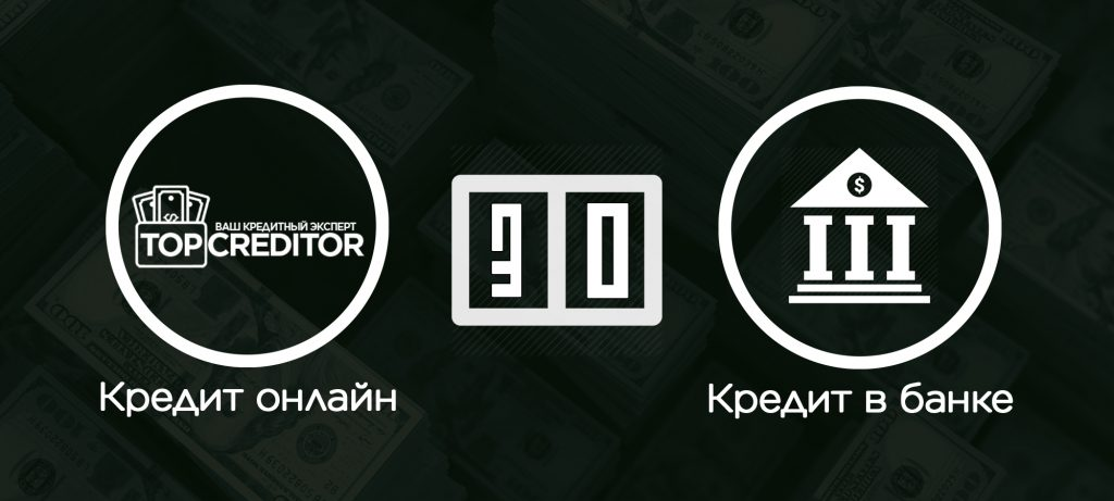 Кредит онлайн 3:0 банк