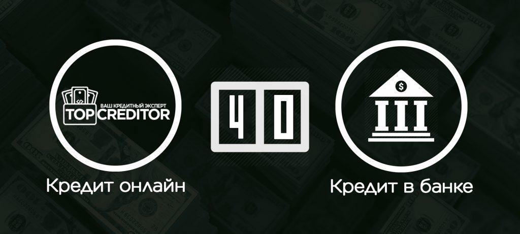 Кредит онлайн 4:0 банк